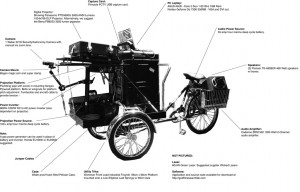 multimedia-lastenrad-300x192.jpg