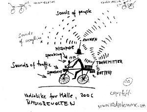 Taz Radiobike