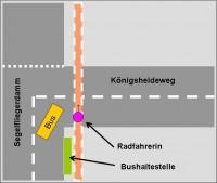 Grafik Unfallort Berlin-Johannisthal